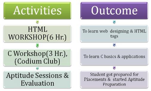 club_activity